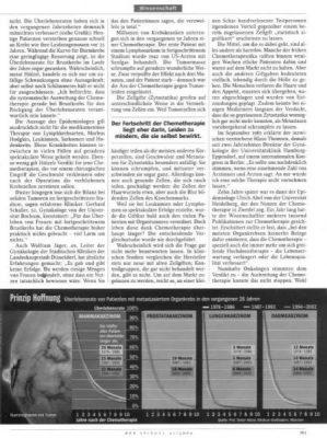 20041004 spiegel giftkur ohne nutzen 2