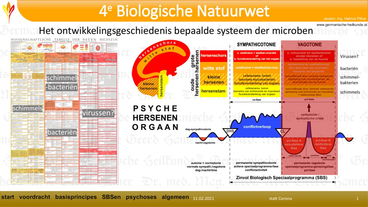 4e biologische natuurwet